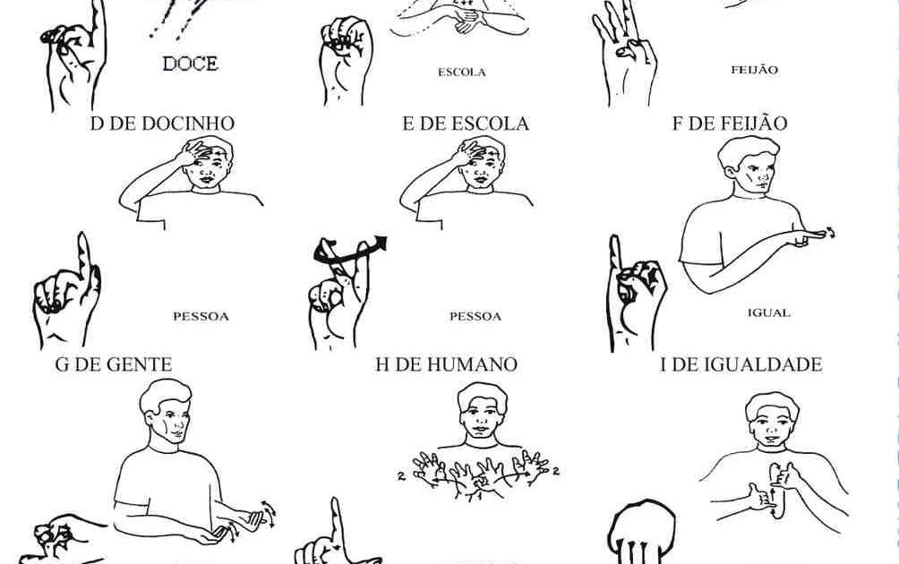 DISCIPLINA ENSINO DE LIBRAS: música Alfabeto da Xuxa