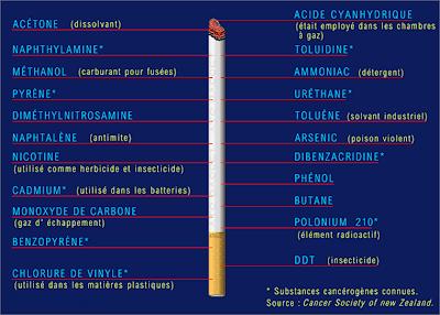 tabac retenez votre souffle