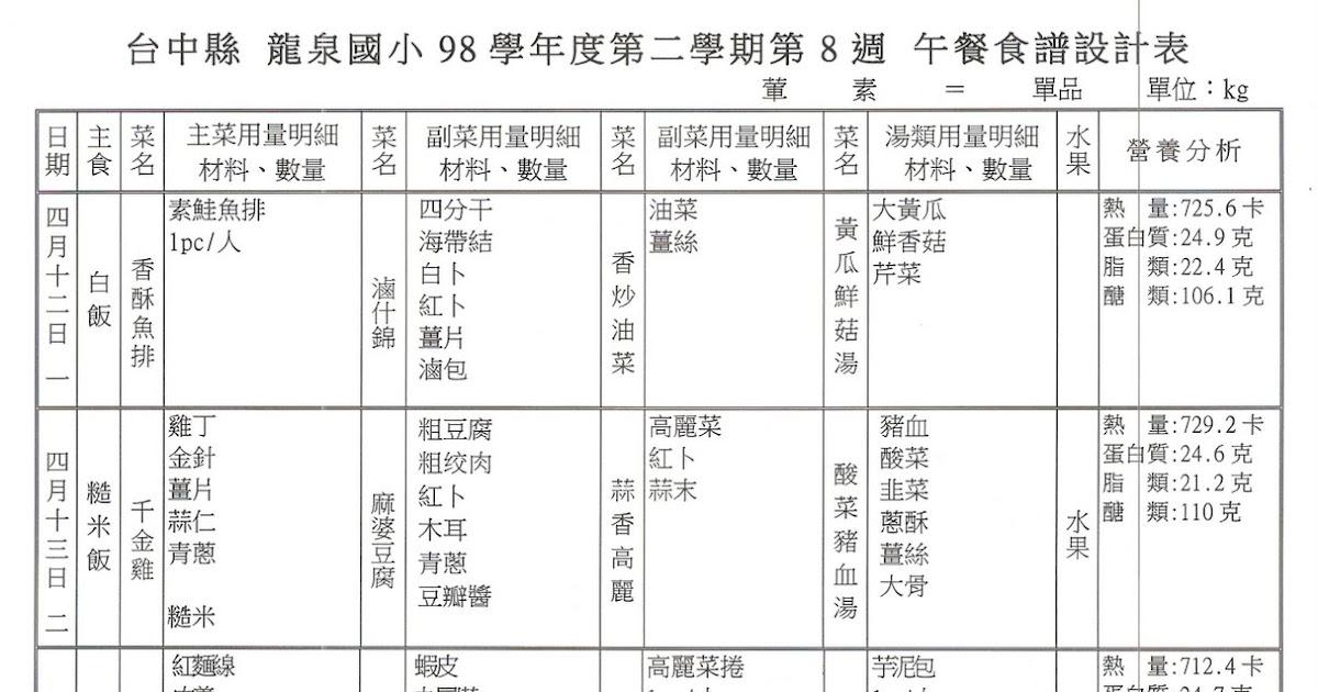 第8週菜單 ~ 龍泉國小營養午餐教育網