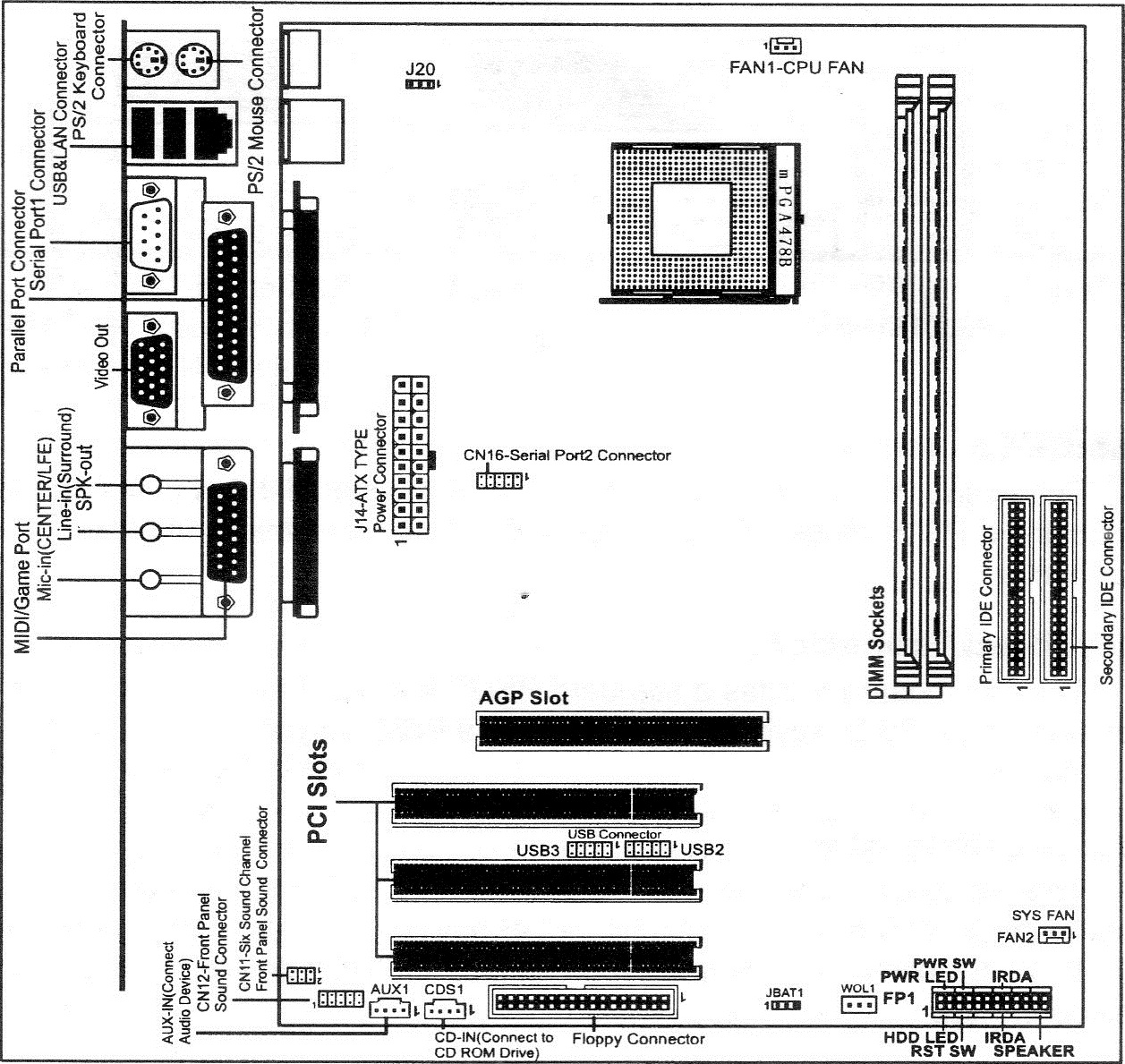 Computer Mainboard Motherboard Layout