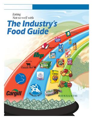 Canada Food Guide Rdi Fat