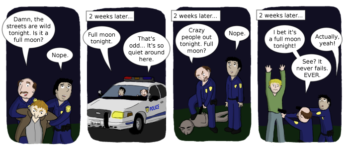 lunar effect: confirmation bias