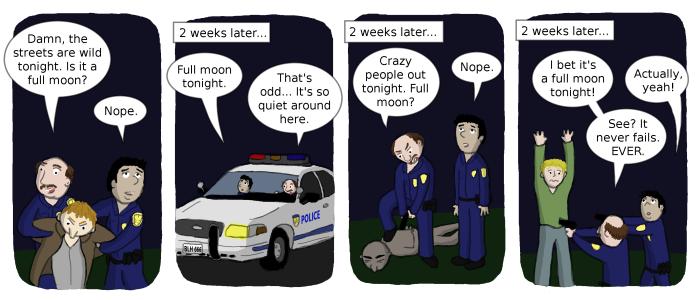 lunar effect: confirmation bias