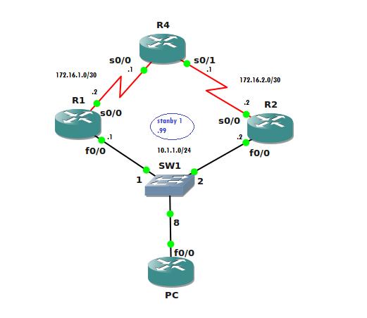 Ubuntu Buzz !: GNS3 : Running Graphical Cisco Network
