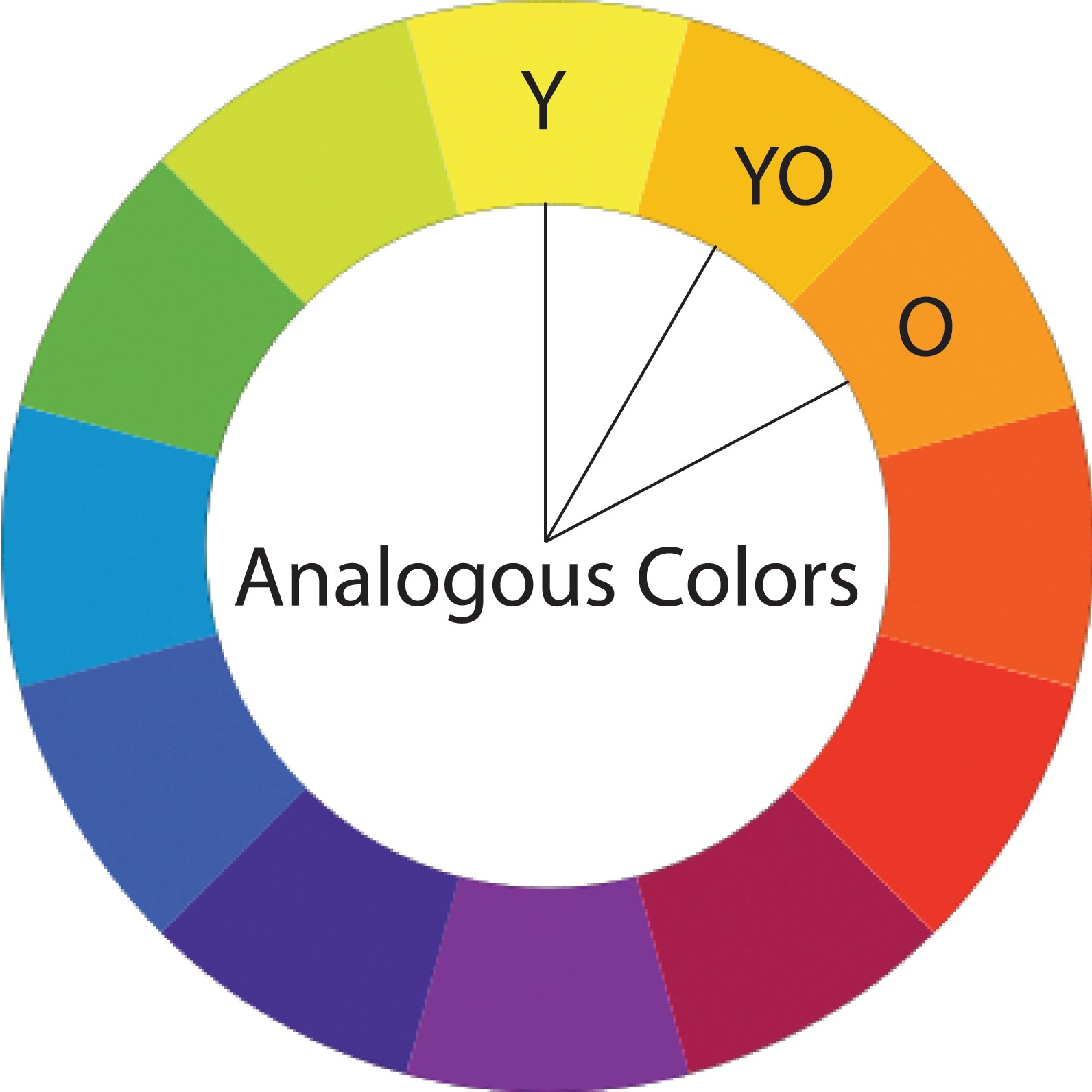 DIgenY: Design Basics: Color Theory