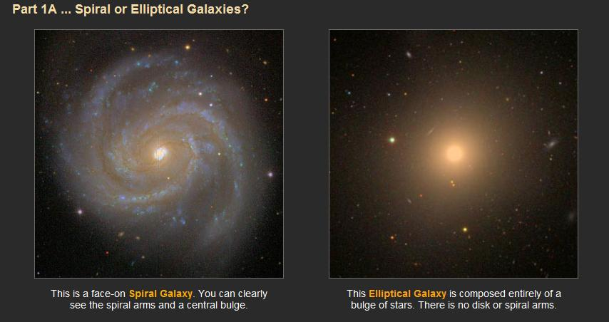 Alice in Galaxyland: Doctor Proctor and the Irregular Galaxies