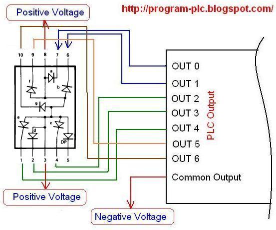 Wiring Diagram Plc
