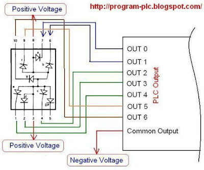 Wiring Diagram anode seven segment with PLC