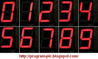 Numeric Display Seven Segment