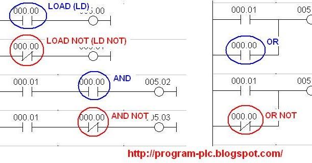 Introduction To Plc Ladder Logic