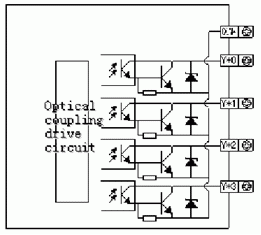 Specifications transistor output PLC Thinget
