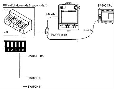 dip switch diagram limit switch diagram wiring diagram