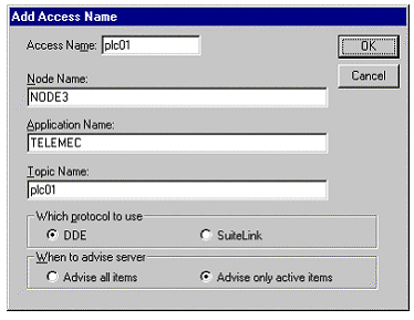 Access Name Definition