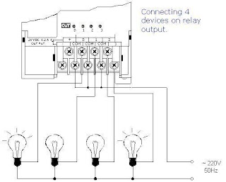 input mapper how to connect controller