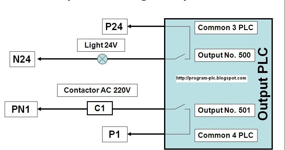Training Wiring Diagram Output PLC