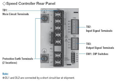 Speed Controller Rear
