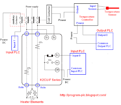 Wiring Heater to Input / Output PLC