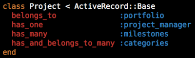 Ruby example of an ActiveRecord class