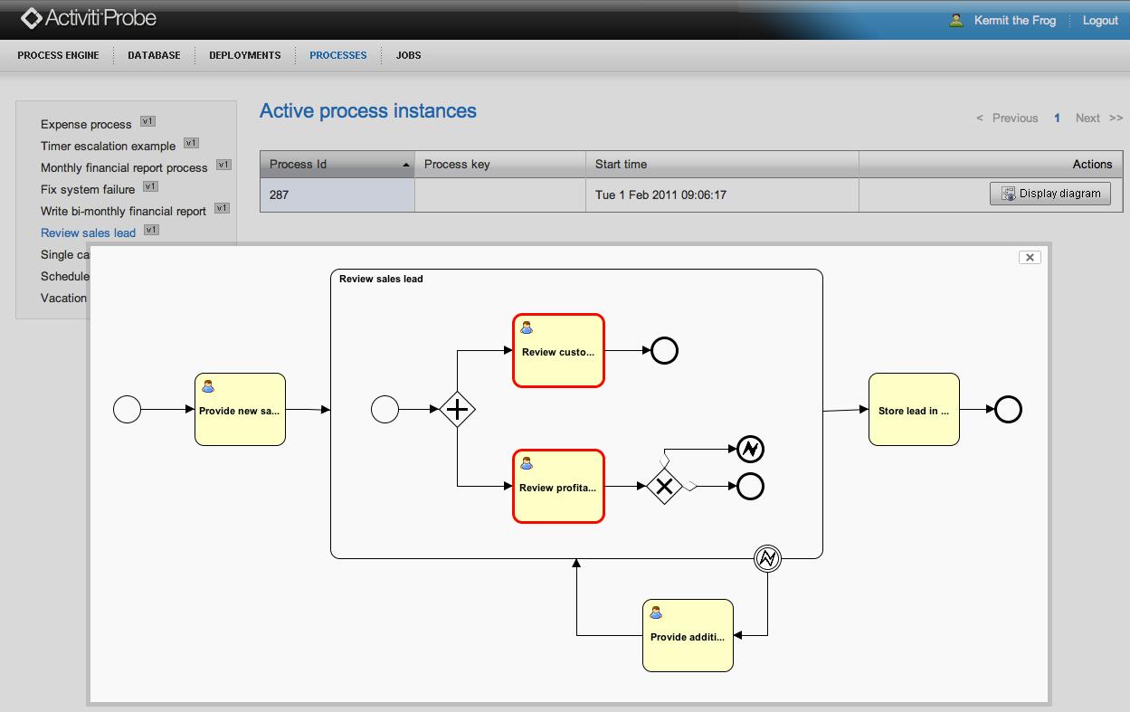 Process Developments: Activiti 5 2 Released