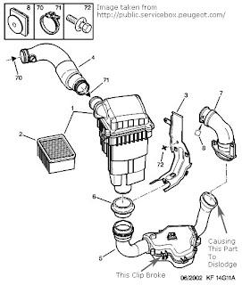 206 XT Premium 1.6 90Ch de 2000 (relookée XS) - Page 3 Air+Resonator