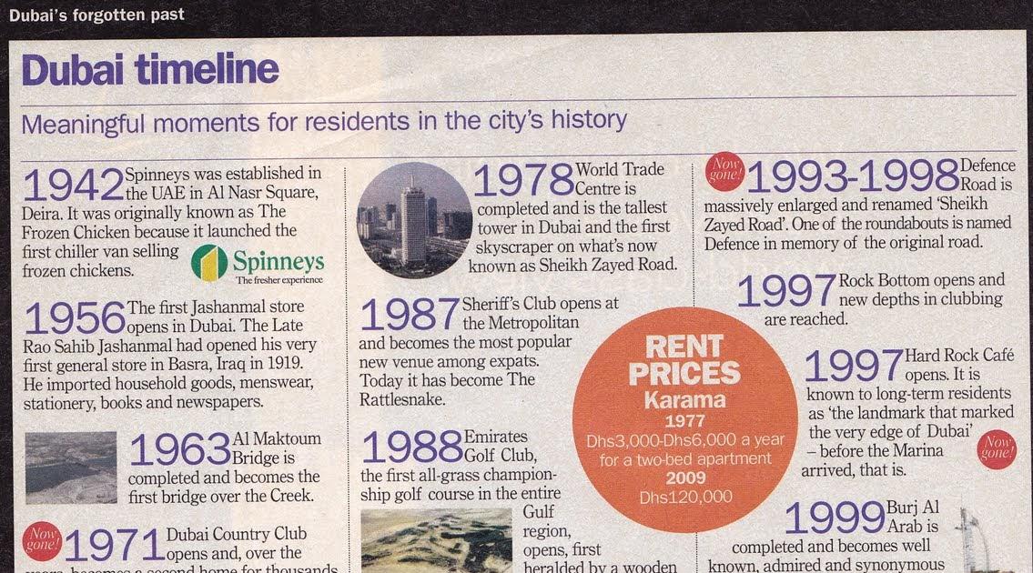 Thijs, Barbara, Famke en Floortje in Texas: Dubai Timeline