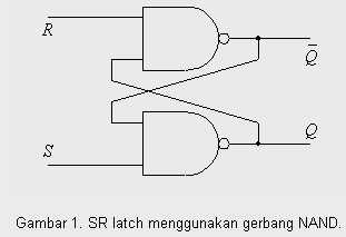 Teknik Digital Flip Flop Sr Rizkyagung Net
