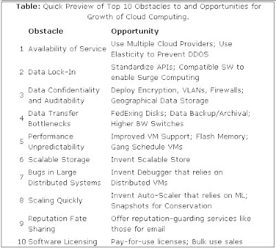 A Berkeley View of Cloud Computing