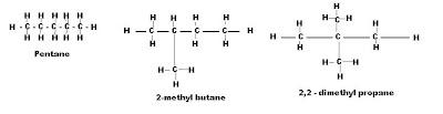 Biolog[y[Chemistry]G]eography: Chemistry [[Module Three ...