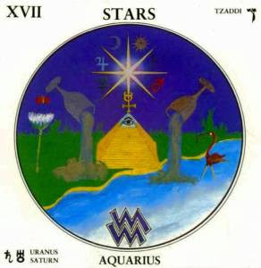 Tarot Notes: THE STAR - Astrological Associations