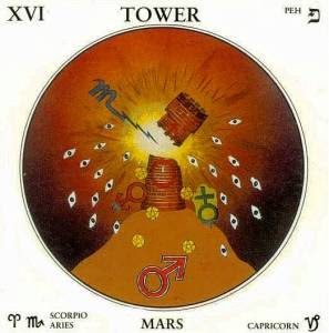 The Tower and the Eight of Swords - Aeclectic Tarot Forum