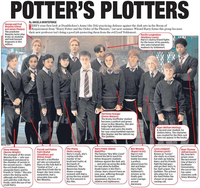 THE BEST HARRY POTTER: My Profil Harry PoTTer
