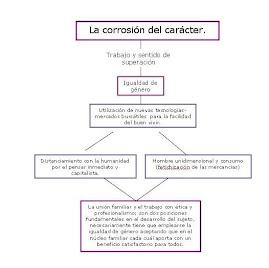 LA CORROSION PDF DEL CARACTER