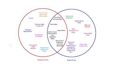 Essay/Term paper: A comparison of the women of wharton and deledda