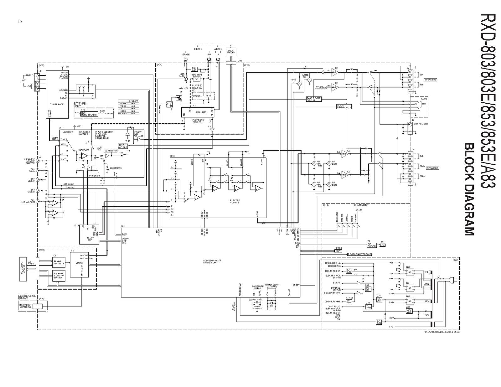 Schematic Electronics