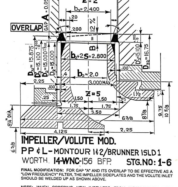 POWER PLANT: IMPROVEMENT OF PERFORMANCE AND RELIABILITY OF