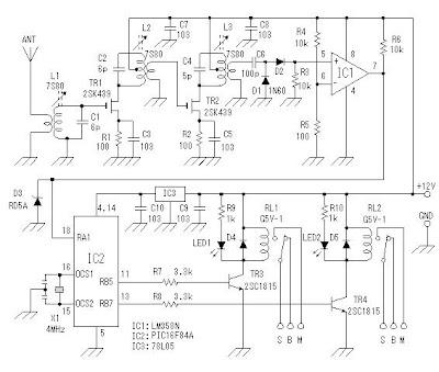 SIERA TEKNIK ELEKTRONICS: 2-Ch RF remot control