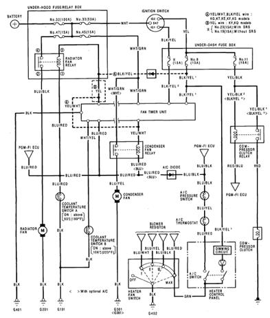 Wiring diagram ac honda freed wiring diagram ac honda crv love wiring diagram ideas cheapraybanclubmaster Gallery