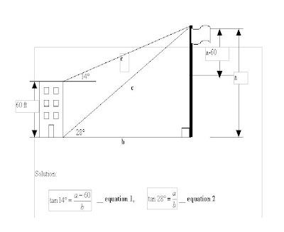 problem blogspot com image size 327 x 400 jpeg 13kb and upload