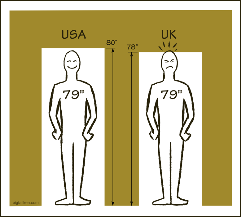 Big Tall Ken's Big Long Blog: Tall Tuesday: Standard Door ...