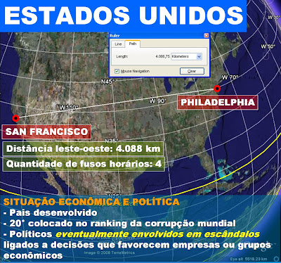 Fuso horario brasil espanha