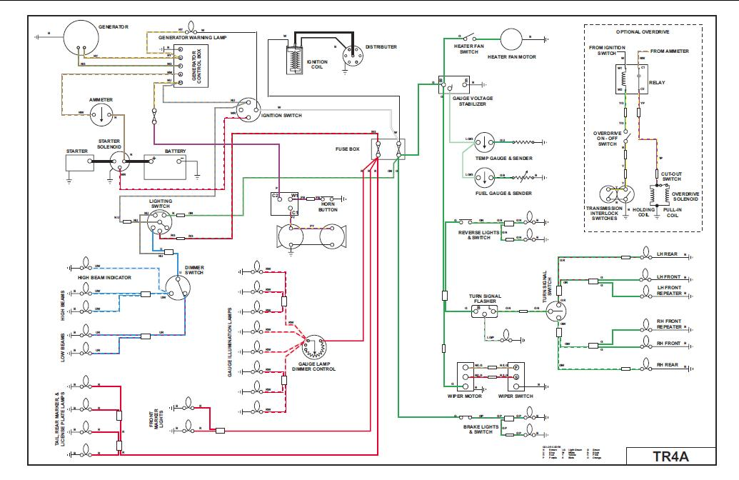 triumph tr4 wiring diagram