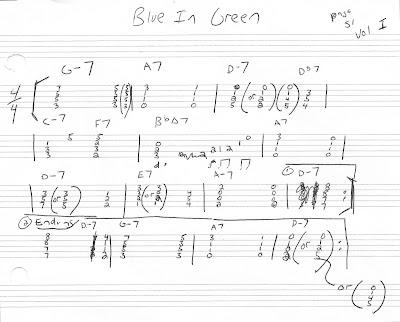 Learning Blues and Jazz Ukulele