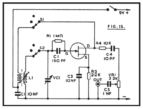 Modulated RF Generator
