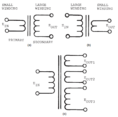 Voltage Transformer Symbol Surge Arrester Symbol Wiring