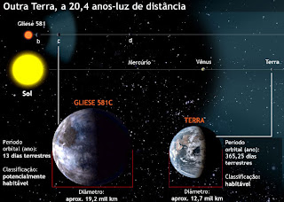 Planeta Gliese 581g