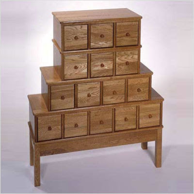 How Many Drawers In Kitchen Cabinets