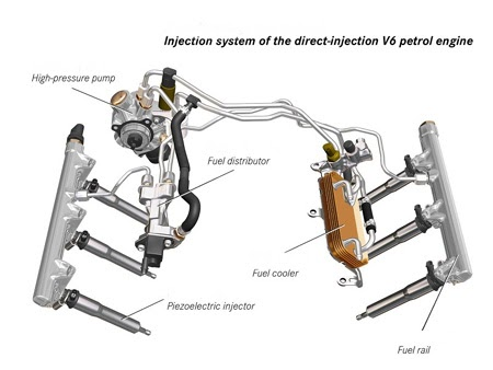 SISTIM DIRECT INJECTION V6