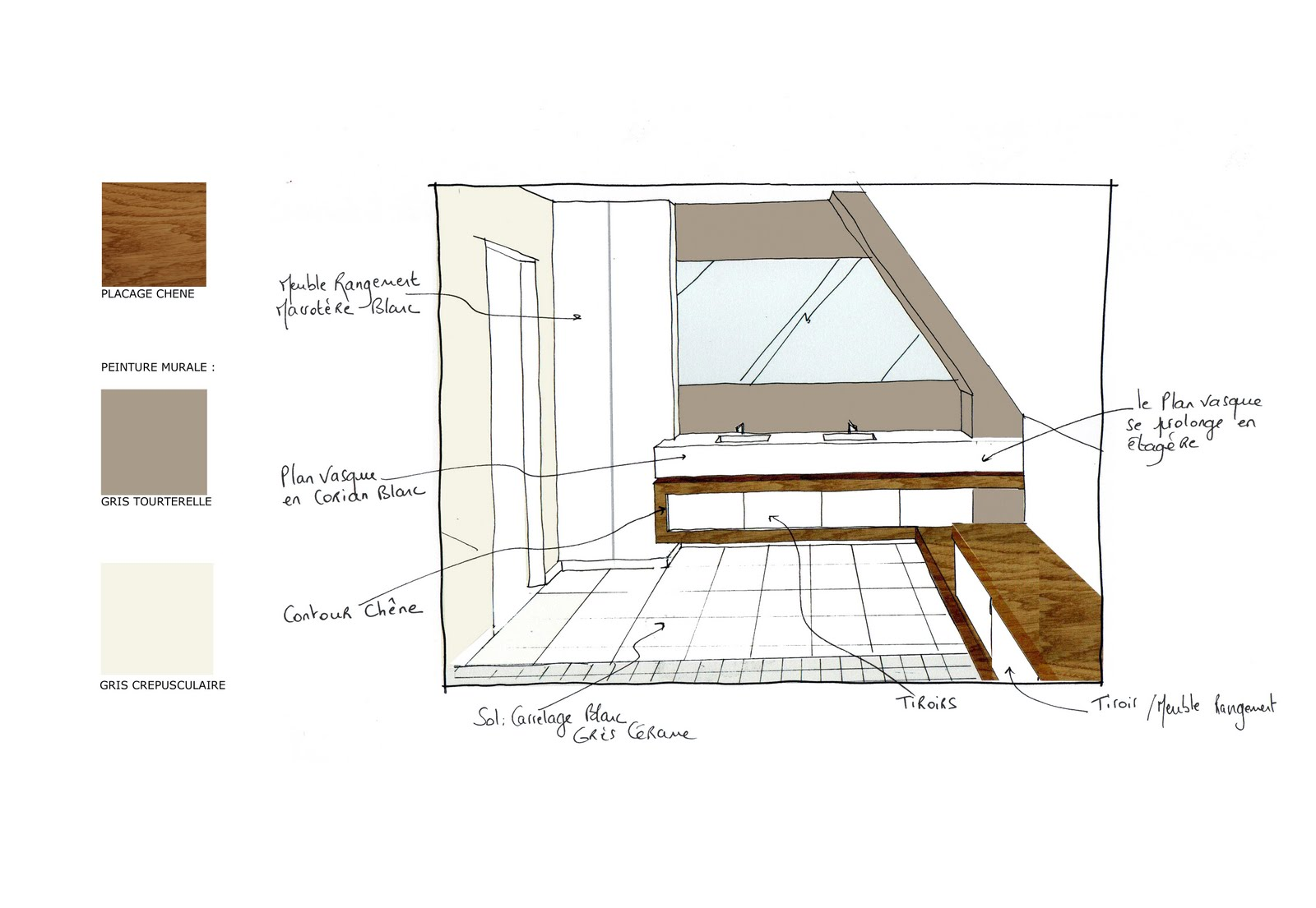 Dessin Salle De Bain l'architecture d'intérieur: aménagement d'une salle de