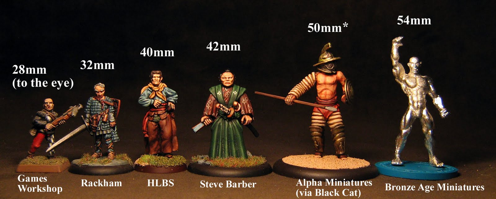 Miniatures Miniature Scale