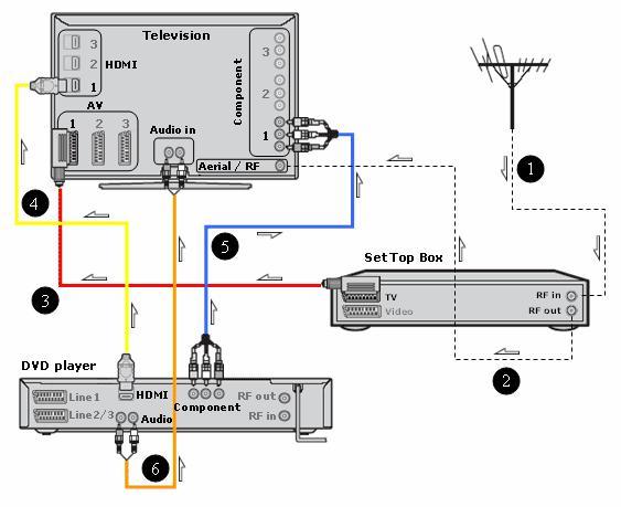 DIAGRAMA DE TELEVISION DIGITAL ISDB-T